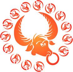 horoskopski-znaci-bik